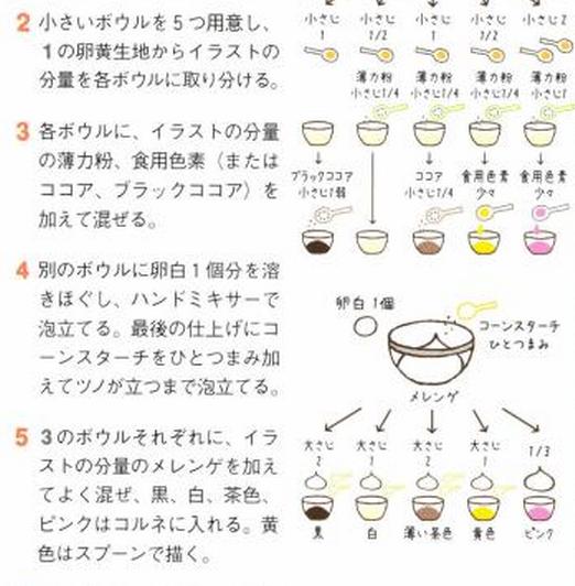 Kawaii roll cake swiss